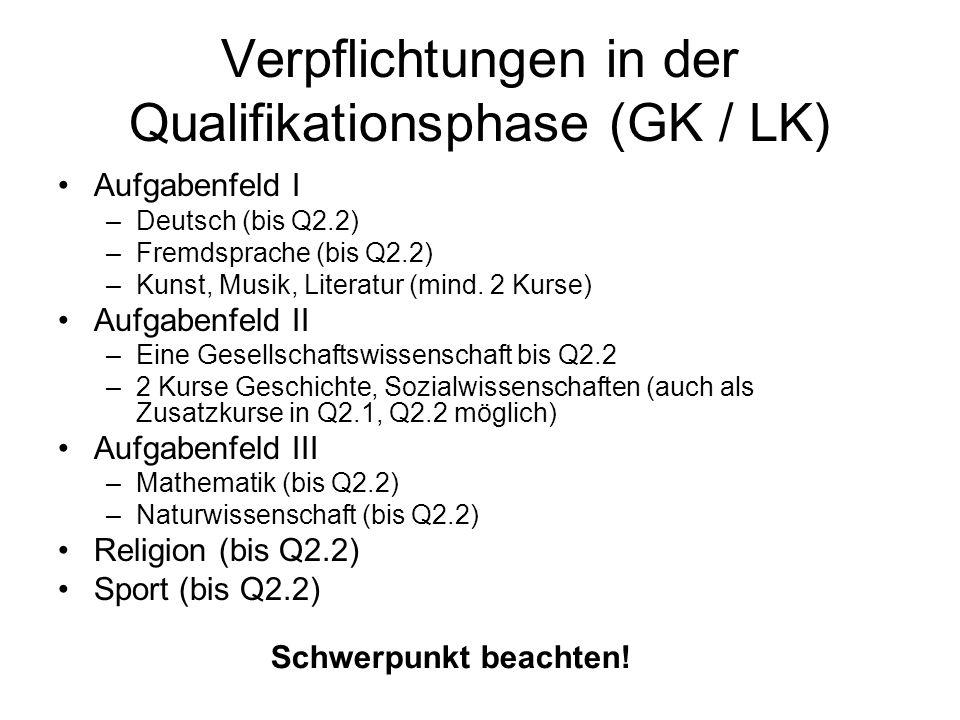 Verpflichtungen in der Qualifikationsphase (GK / LK)
