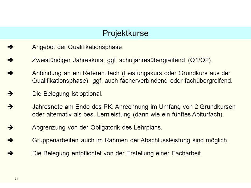 Projektkurse  Angebot der Qualifikationsphase.