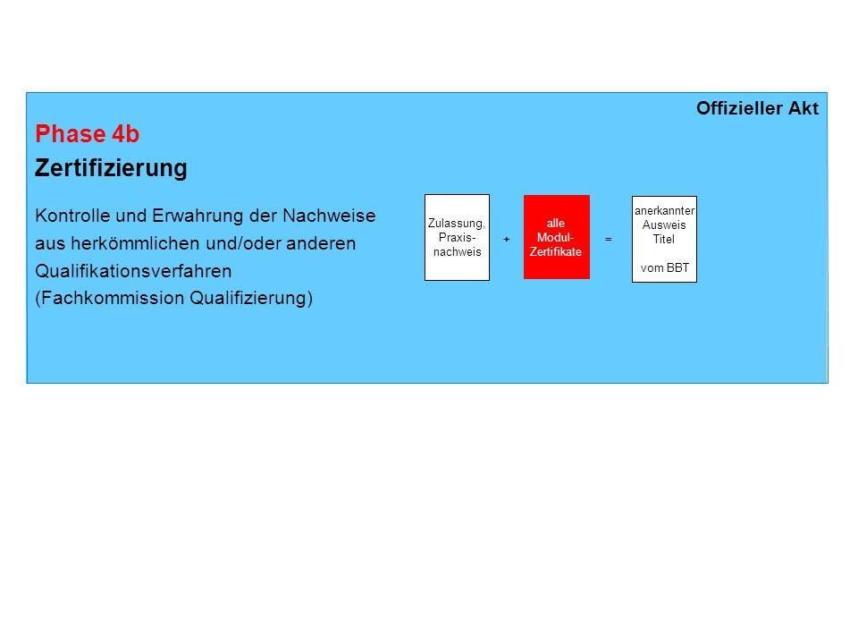 Phase 4b Zertifizierung Offizieller Akt