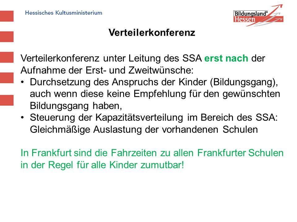 Verteilerkonferenz Verteilerkonferenz unter Leitung des SSA erst nach der Aufnahme der Erst- und Zweitwünsche: