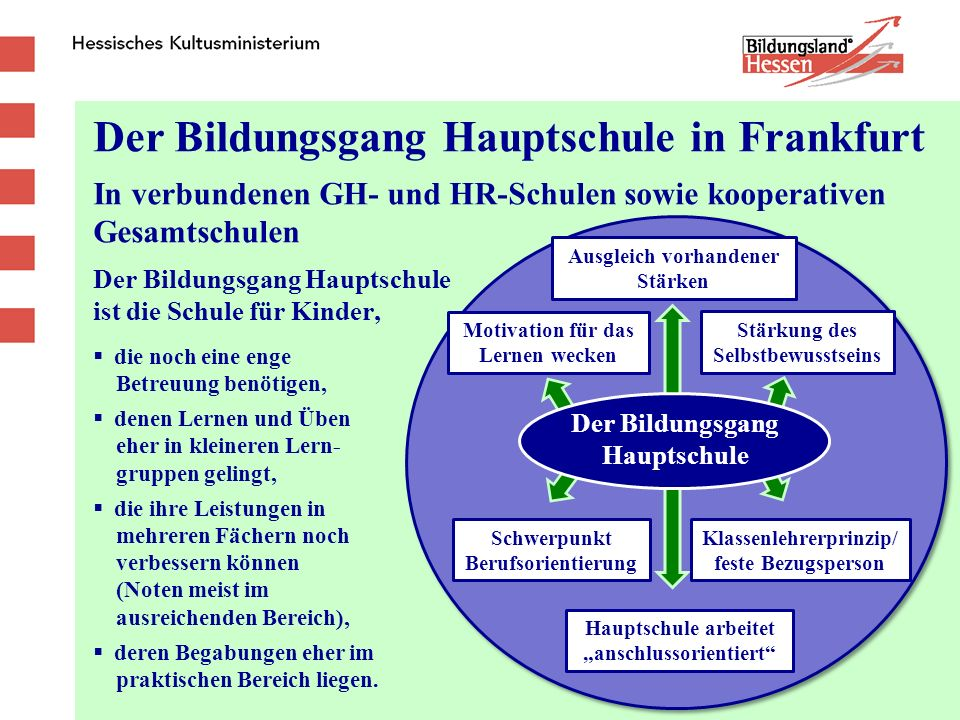 Der Bildungsgang Hauptschule in Frankfurt