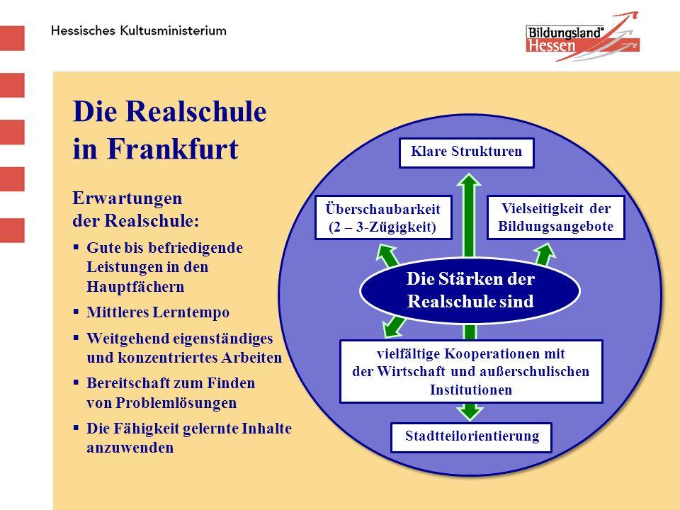 Die Realschule in Frankfurt