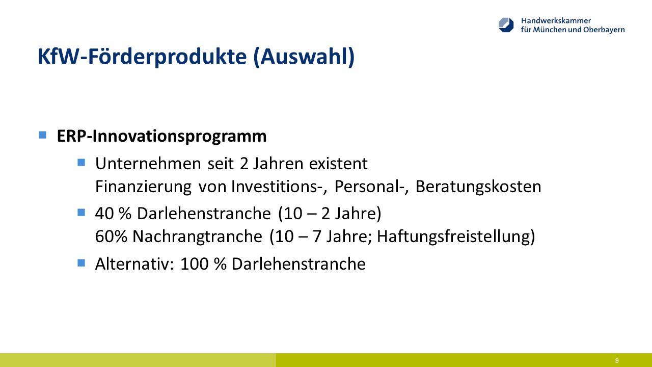 KfW-Förderprodukte (Auswahl)