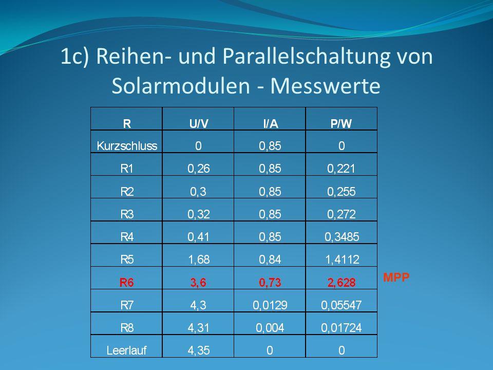 1c) Reihen- und Parallelschaltung von Solarmodulen - Messwerte