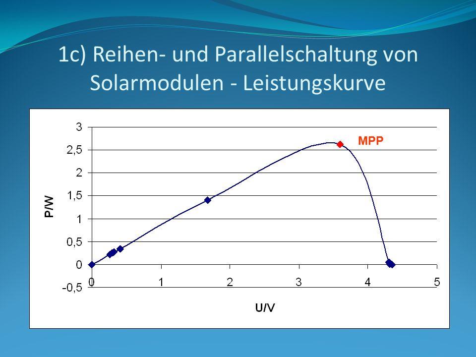 1c) Reihen- und Parallelschaltung von Solarmodulen - Leistungskurve