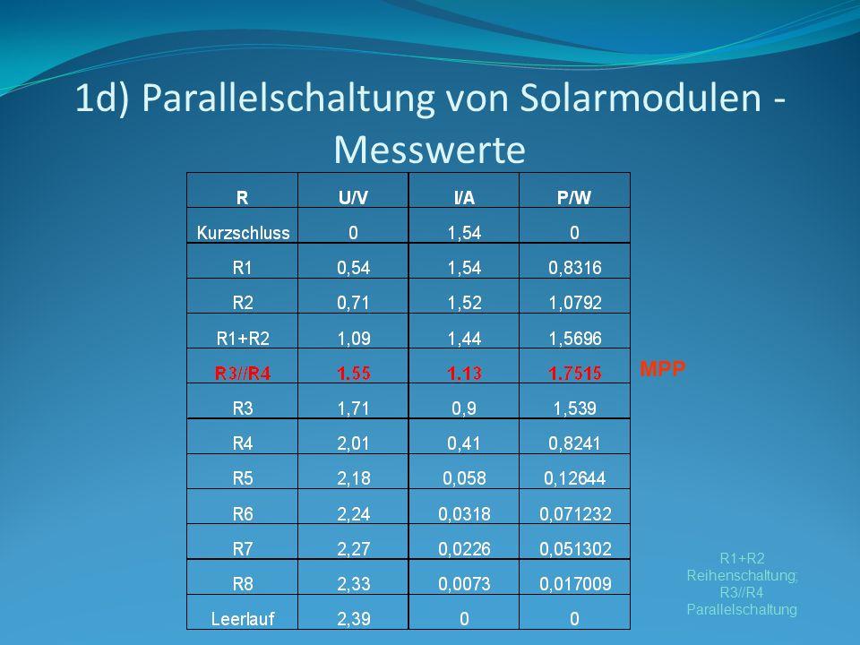 1d) Parallelschaltung von Solarmodulen - Messwerte