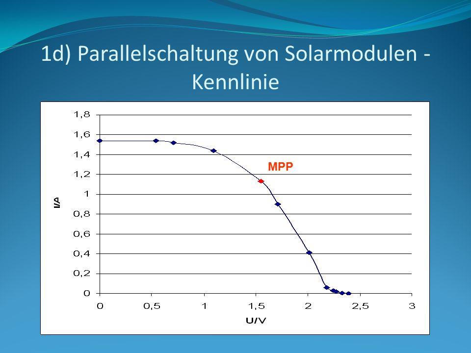 1d) Parallelschaltung von Solarmodulen - Kennlinie