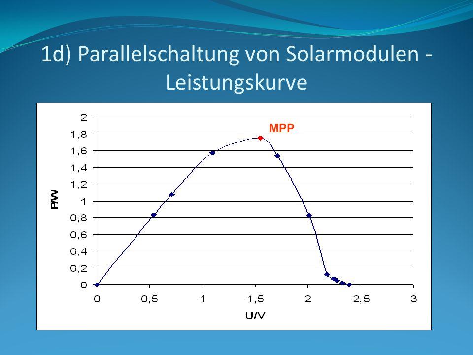 1d) Parallelschaltung von Solarmodulen - Leistungskurve