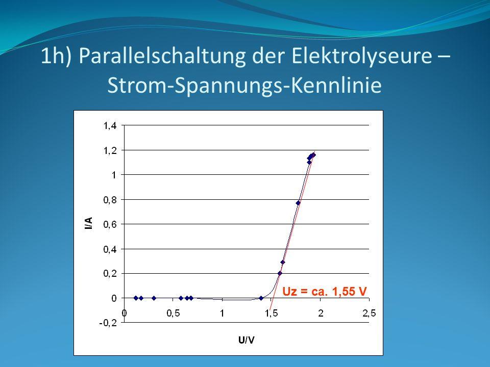 1h) Parallelschaltung der Elektrolyseure – Strom-Spannungs-Kennlinie