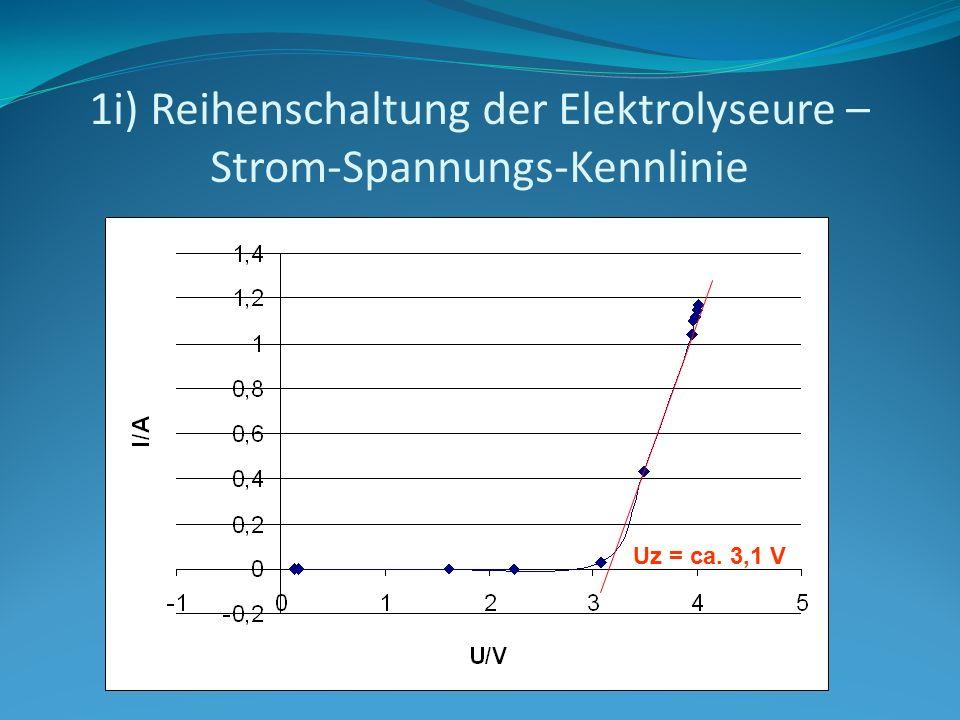 1i) Reihenschaltung der Elektrolyseure – Strom-Spannungs-Kennlinie