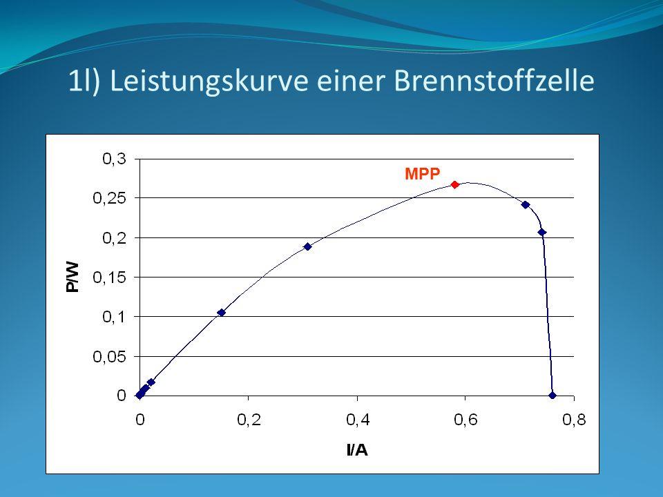 1l) Leistungskurve einer Brennstoffzelle