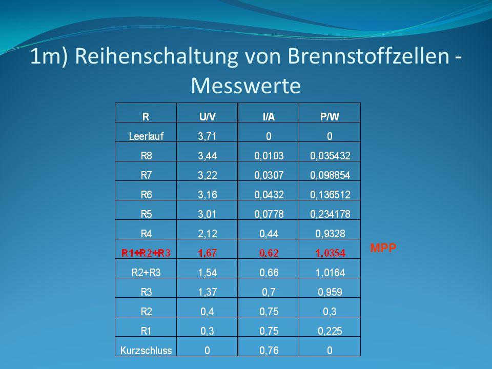 1m) Reihenschaltung von Brennstoffzellen - Messwerte