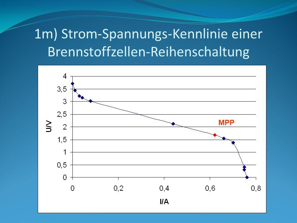 1m) Strom-Spannungs-Kennlinie einer Brennstoffzellen-Reihenschaltung