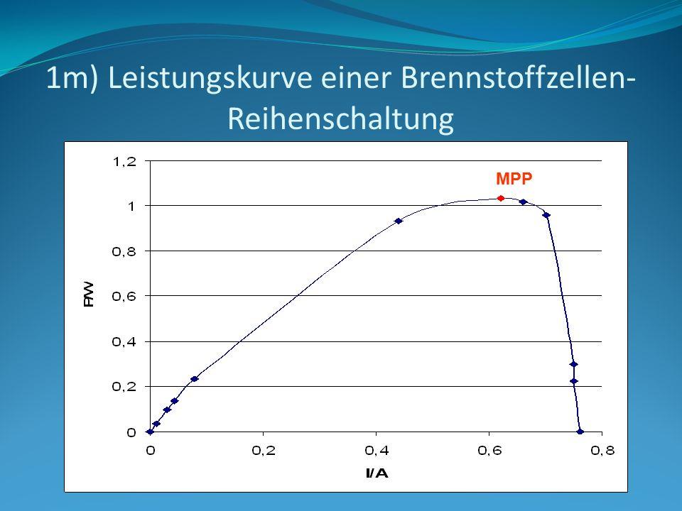 1m) Leistungskurve einer Brennstoffzellen-Reihenschaltung