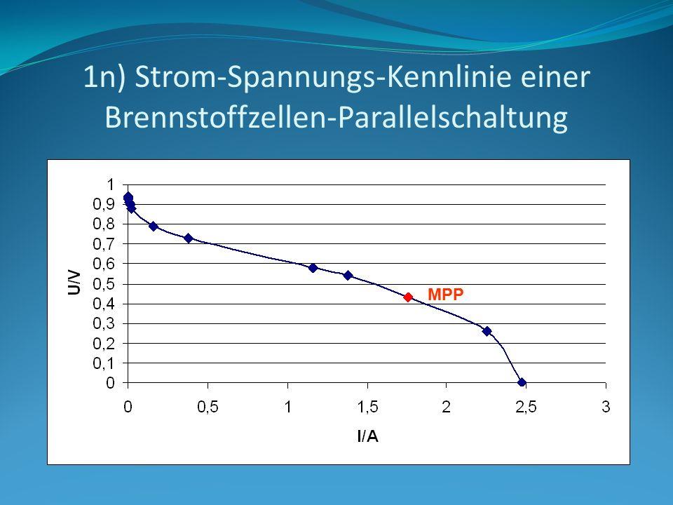 1n) Strom-Spannungs-Kennlinie einer Brennstoffzellen-Parallelschaltung