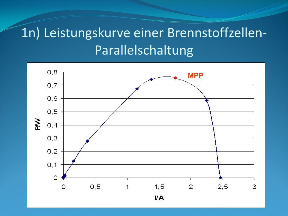 1n) Leistungskurve einer Brennstoffzellen-Parallelschaltung