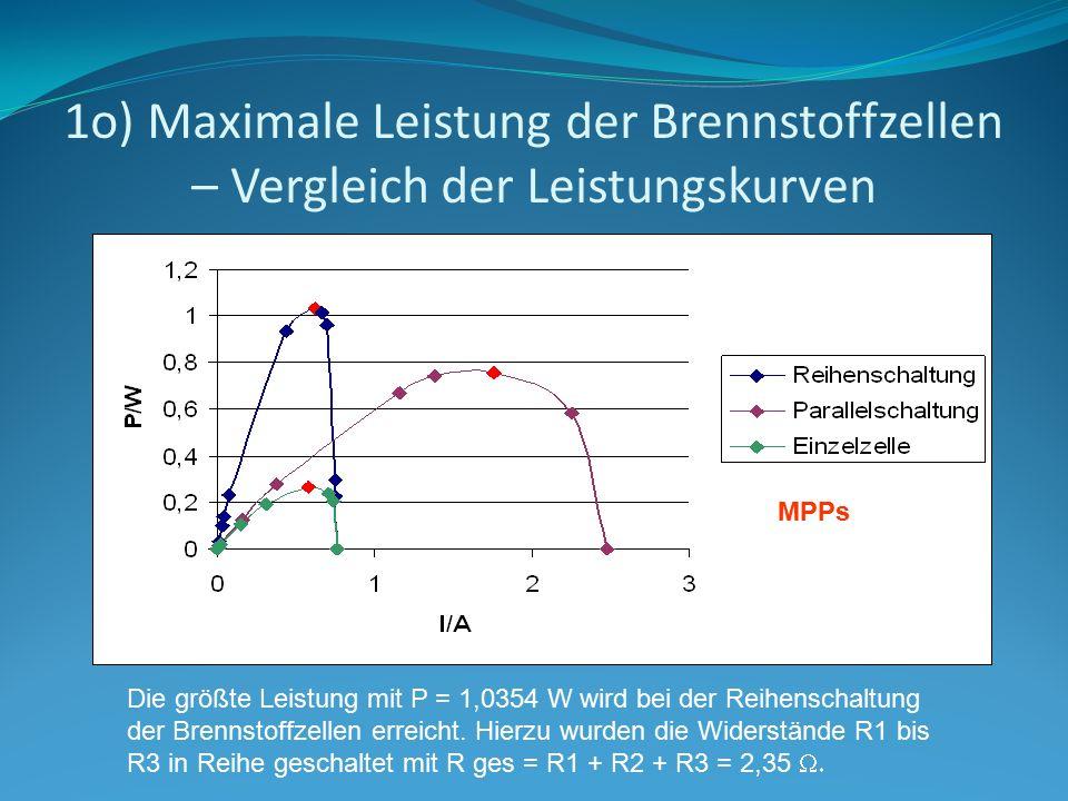 1o) Maximale Leistung der Brennstoffzellen – Vergleich der Leistungskurven