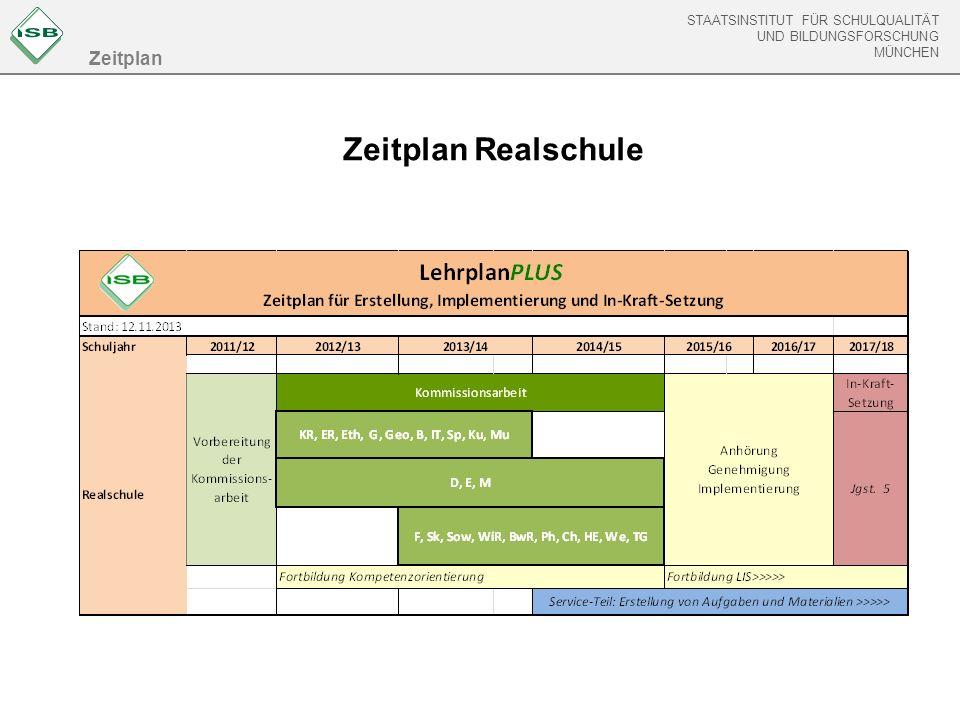 Zeitplan Zeitplan Realschule