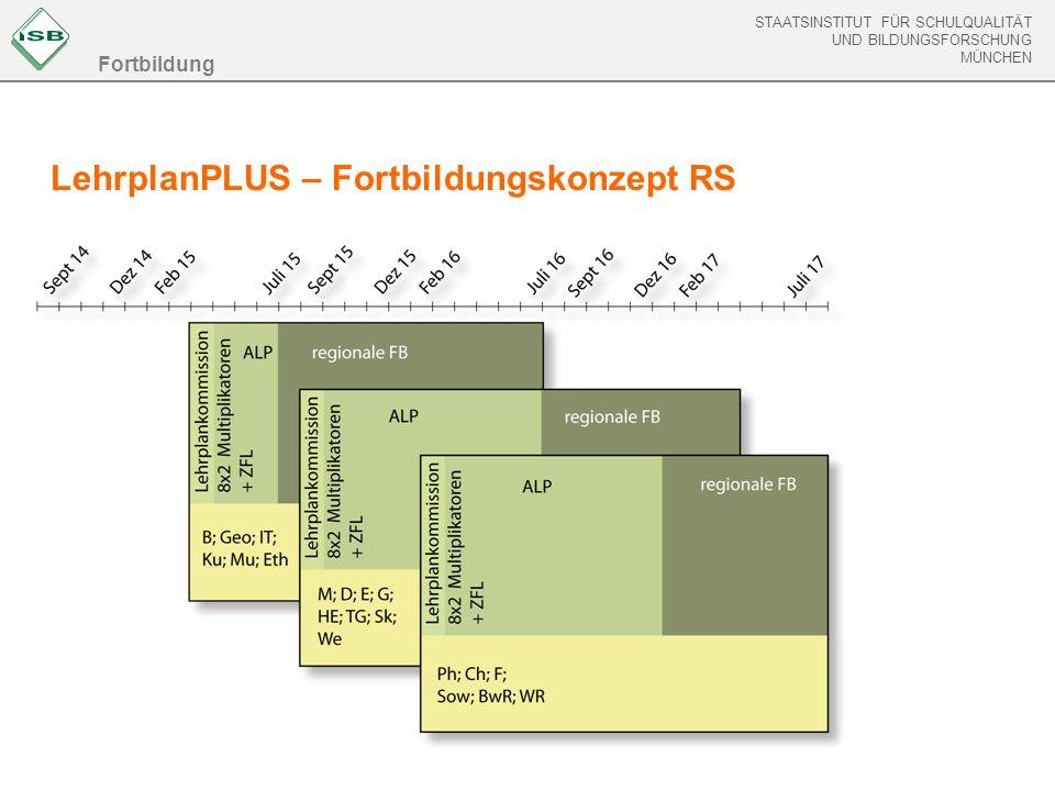 LehrplanPLUS – Fortbildungskonzept RS