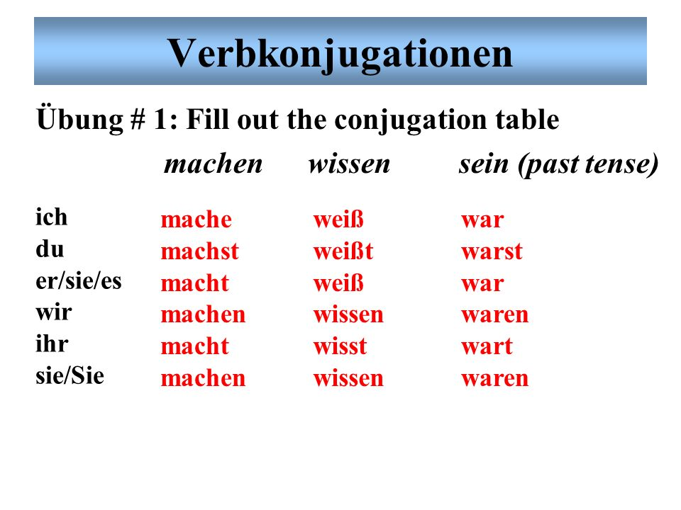 Verbkonjugationen Übung # 1: Fill out the conjugation table