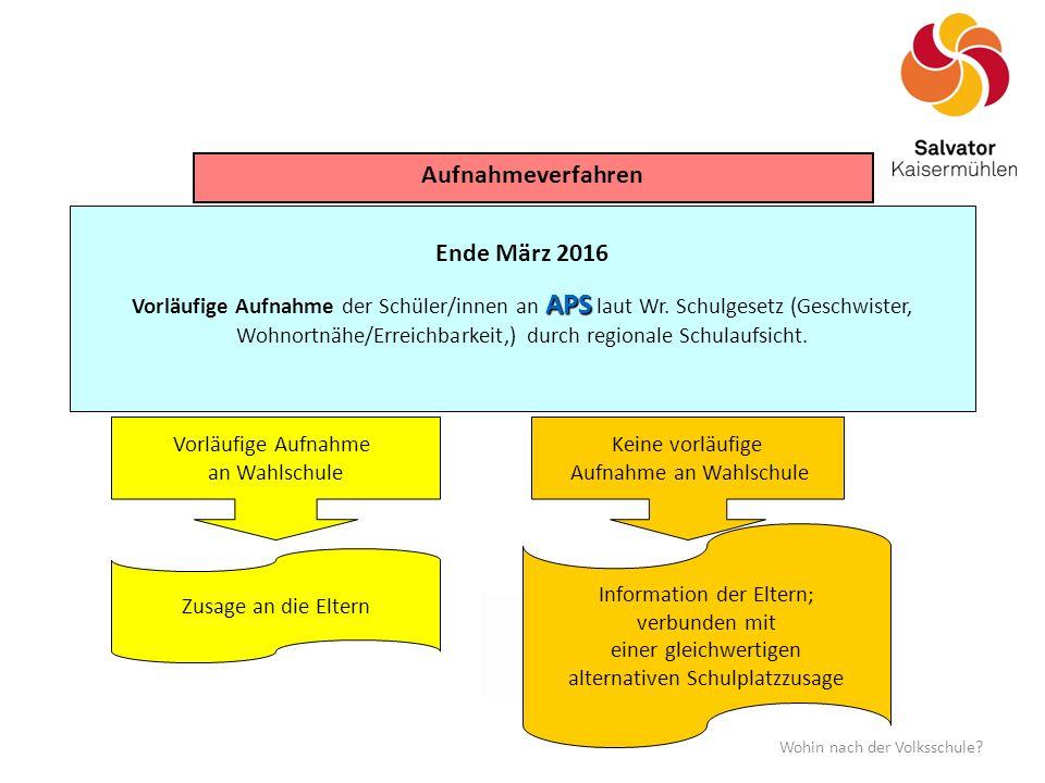 Aufnahmeverfahren Ende März 2016