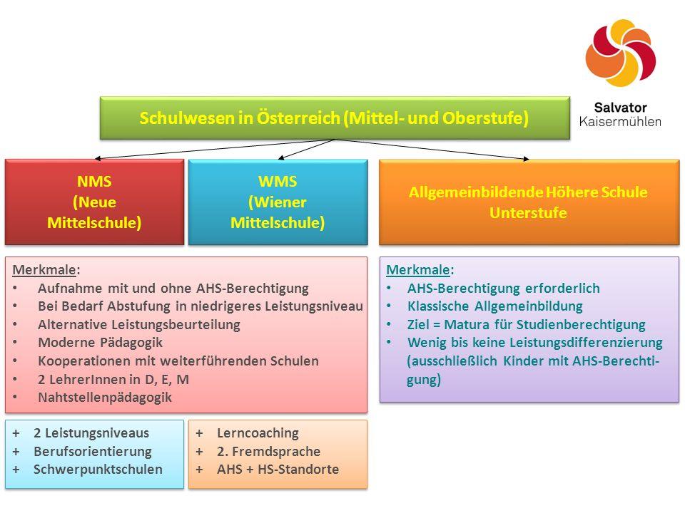 Schulwesen in Österreich (Mittel- und Oberstufe)