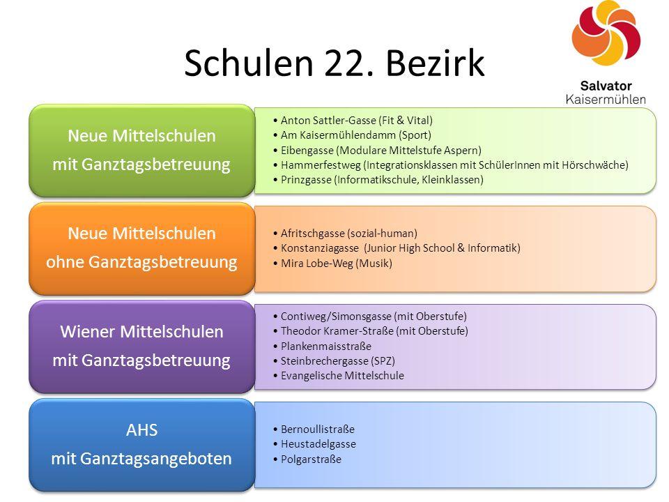 Schulen 22. Bezirk Neue Mittelschulen mit Ganztagsbetreuung