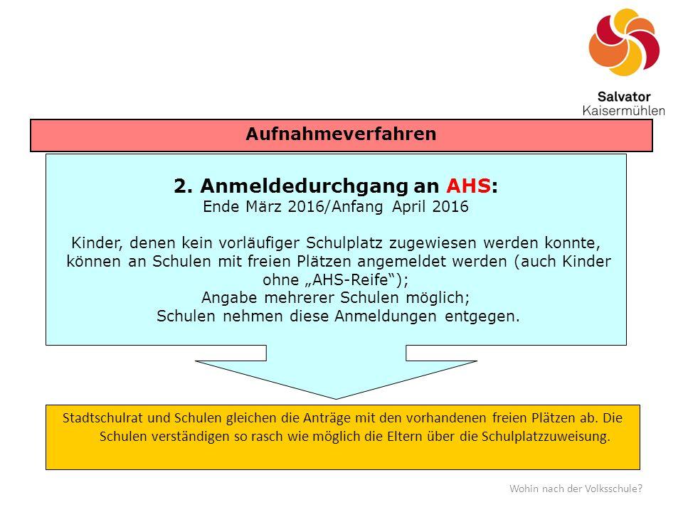 2. Anmeldedurchgang an AHS: