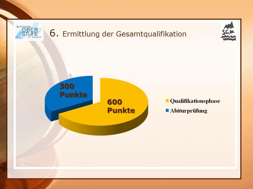 6. Ermittlung der Gesamtqualifikation