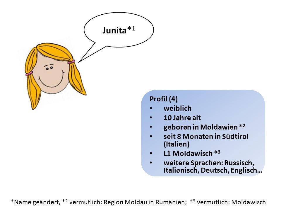 Junita*1 Profil (4) weiblich 10 Jahre alt geboren in Moldawien *2