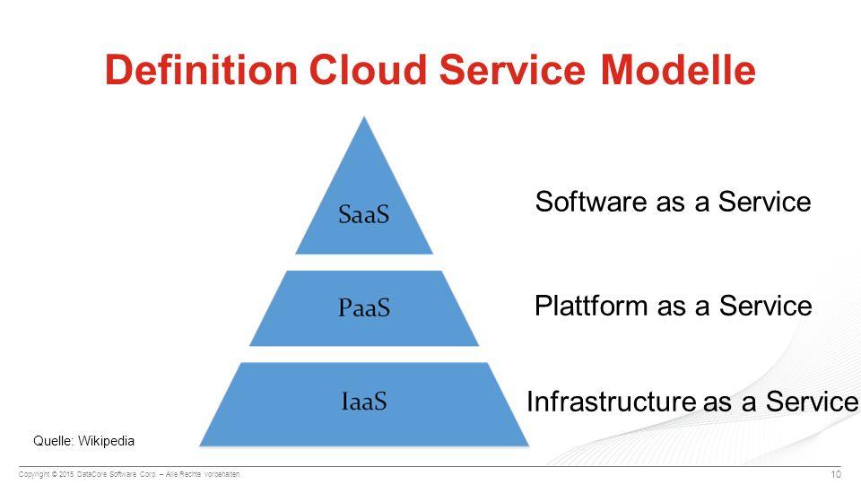 Definition Cloud Service Modelle