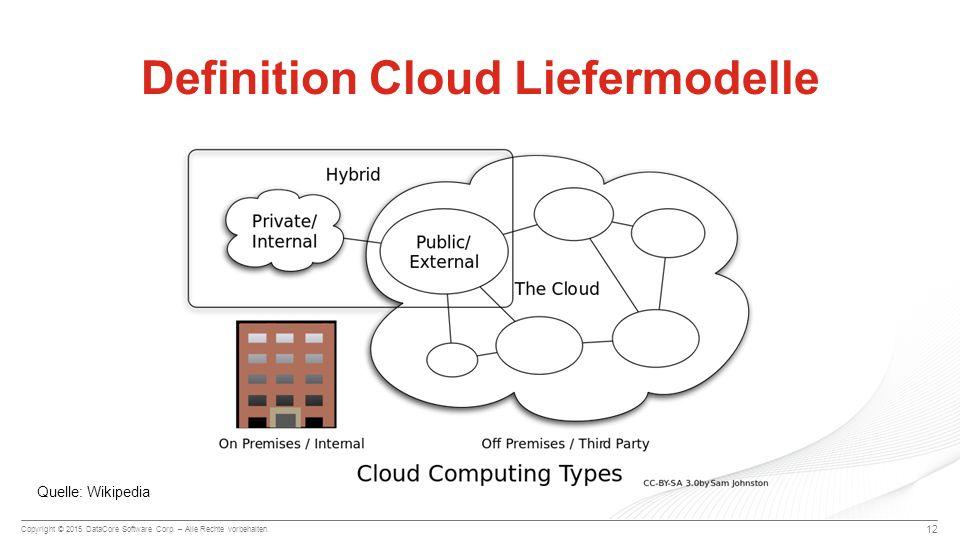 Definition Cloud Liefermodelle