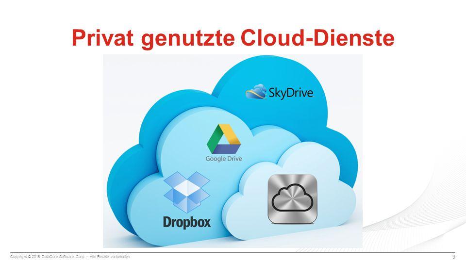 Privat genutzte Cloud-Dienste