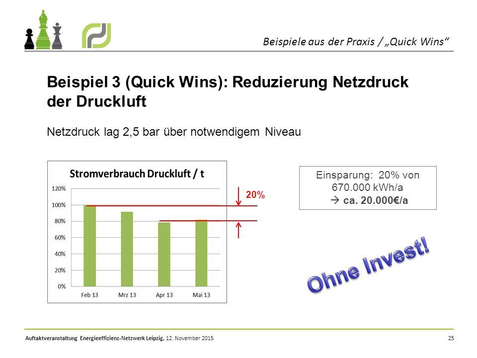 Einsparung: 20% von 670.000 kWh/a