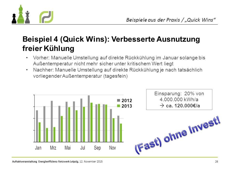 Einsparung: 20% von 4.000.000 kWh/a