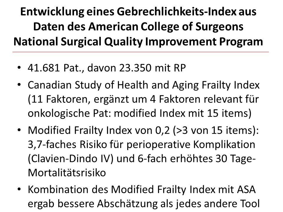 Entwicklung eines Gebrechlichkeits-Index aus Daten des American College of Surgeons National Surgical Quality Improvement Program
