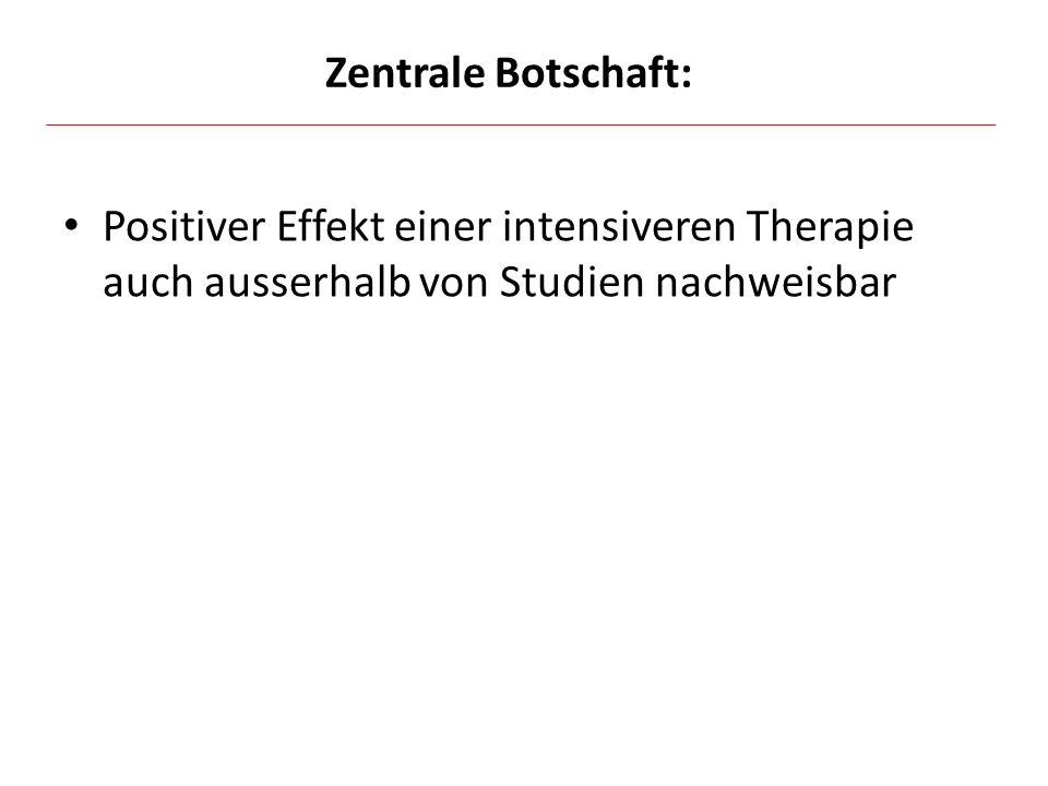 Zentrale Botschaft: Positiver Effekt einer intensiveren Therapie auch ausserhalb von Studien nachweisbar.