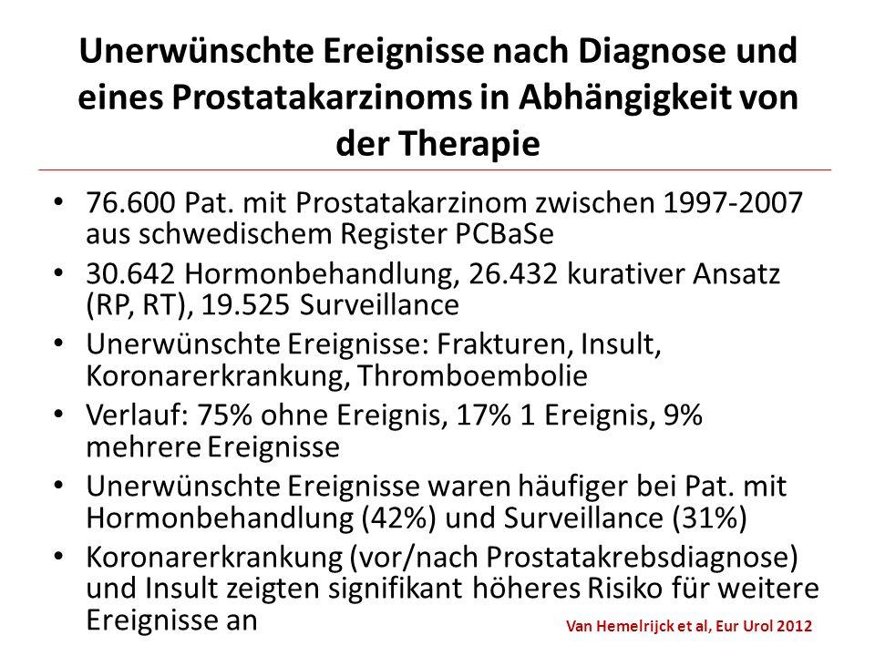 Unerwünschte Ereignisse nach Diagnose und eines Prostatakarzinoms in Abhängigkeit von der Therapie