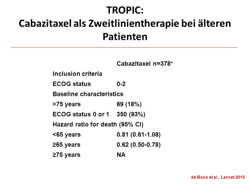 TROPIC: Cabazitaxel als Zweitlinientherapie bei älteren Patienten