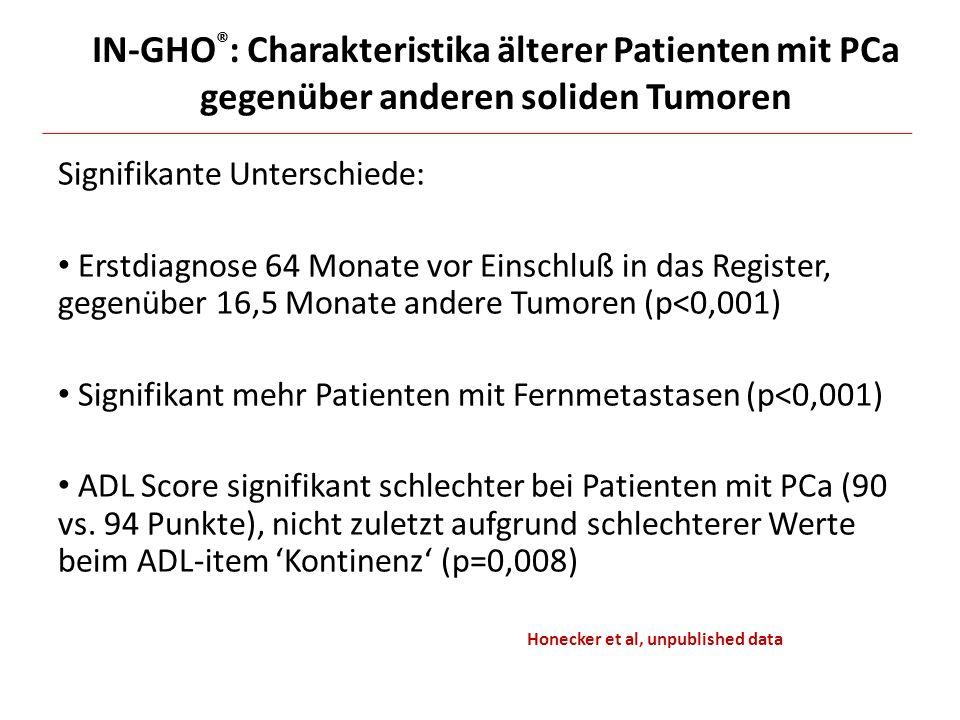IN-GHO®: Charakteristika älterer Patienten mit PCa gegenüber anderen soliden Tumoren
