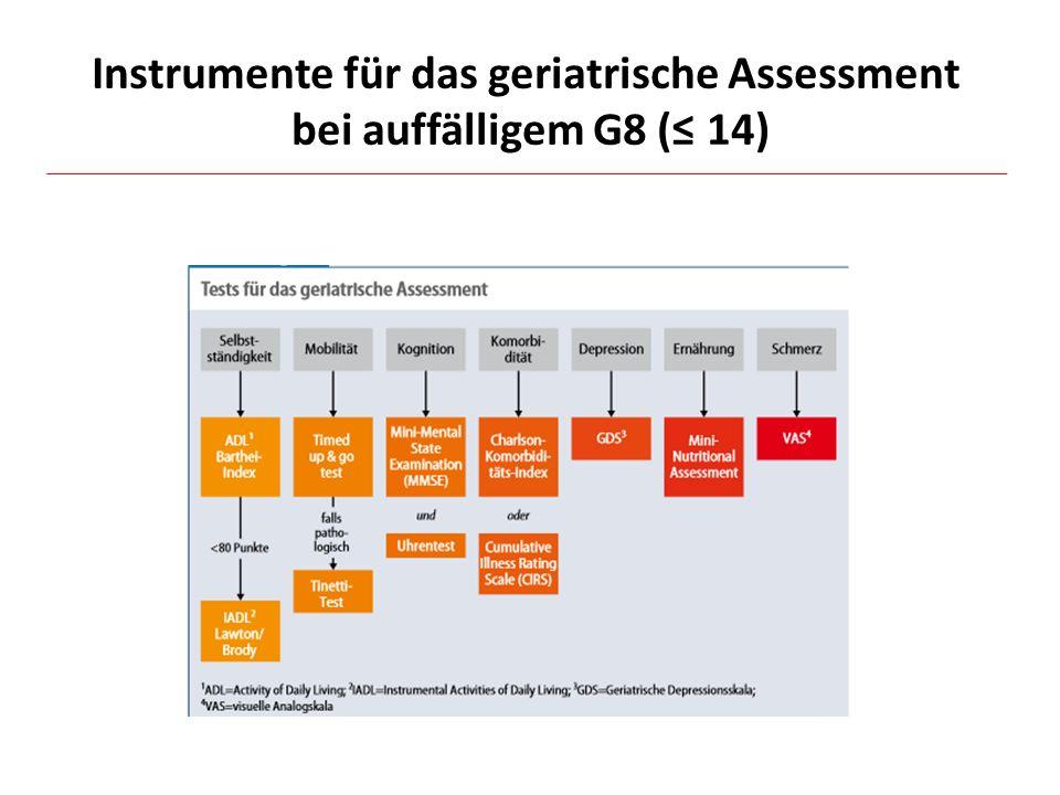 Instrumente für das geriatrische Assessment