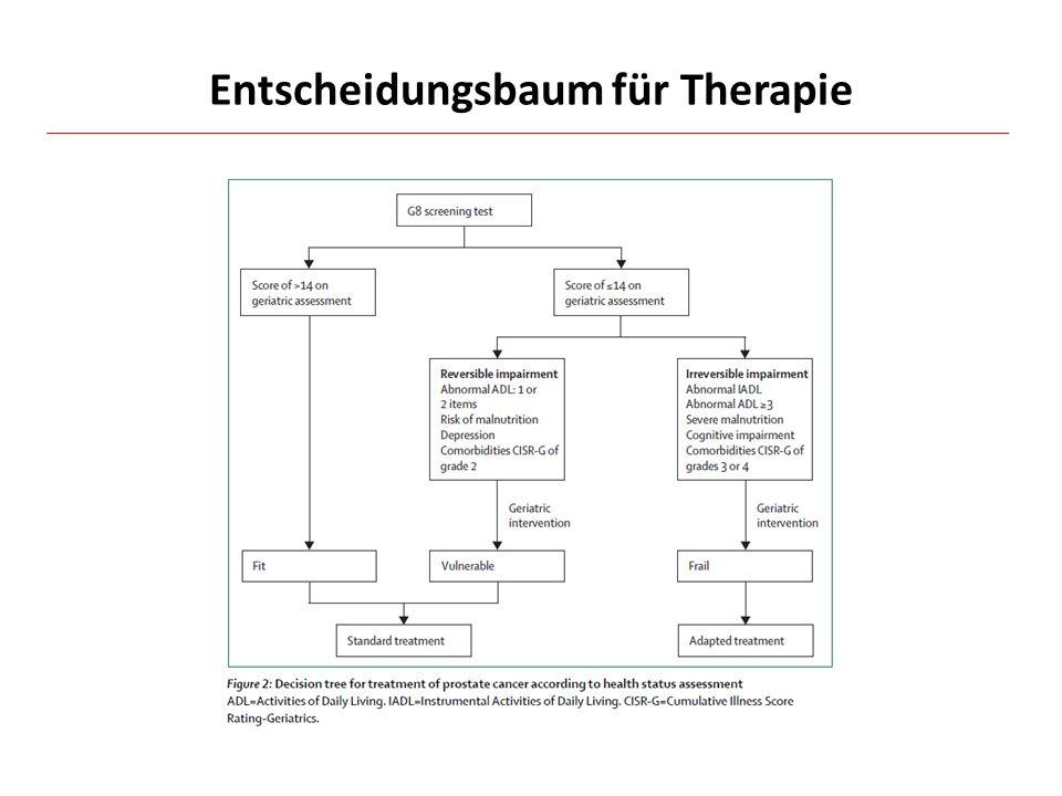 Entscheidungsbaum für Therapie