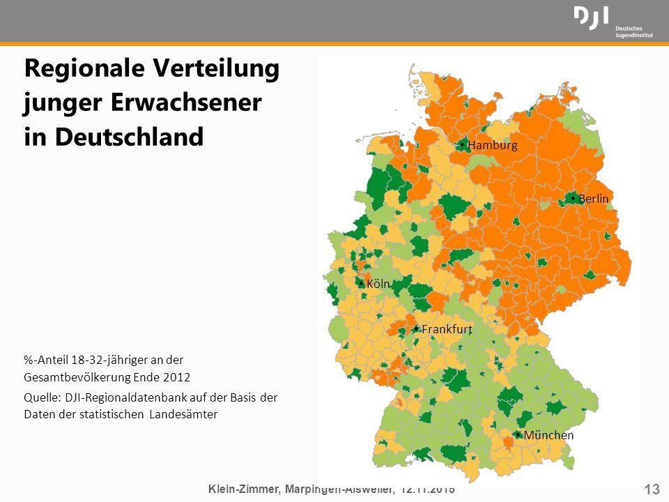 Regionale Verteilung junger Erwachsener in Deutschland