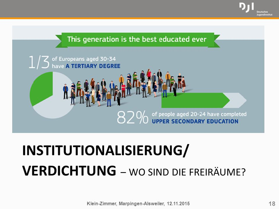 Institutionalisierung/ Verdichtung – wo sind die Freiräume
