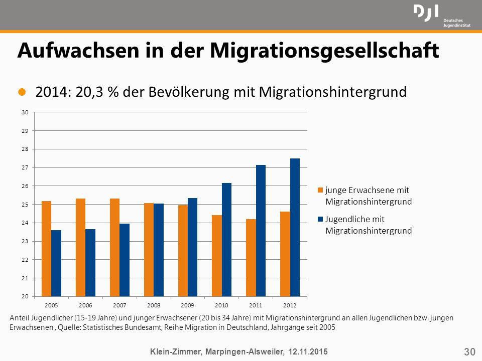 Aufwachsen in der Migrationsgesellschaft