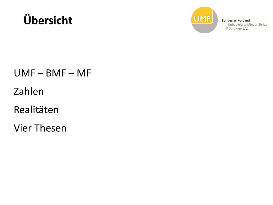 Übersicht UMF – BMF – MF Zahlen Realitäten Vier Thesen