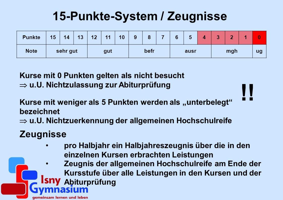 15-Punkte-System / Zeugnisse