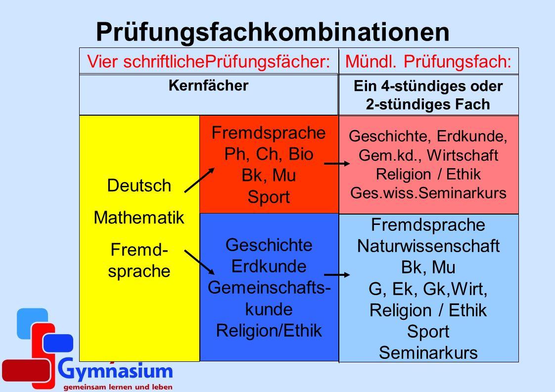 Prüfungsfachkombinationen