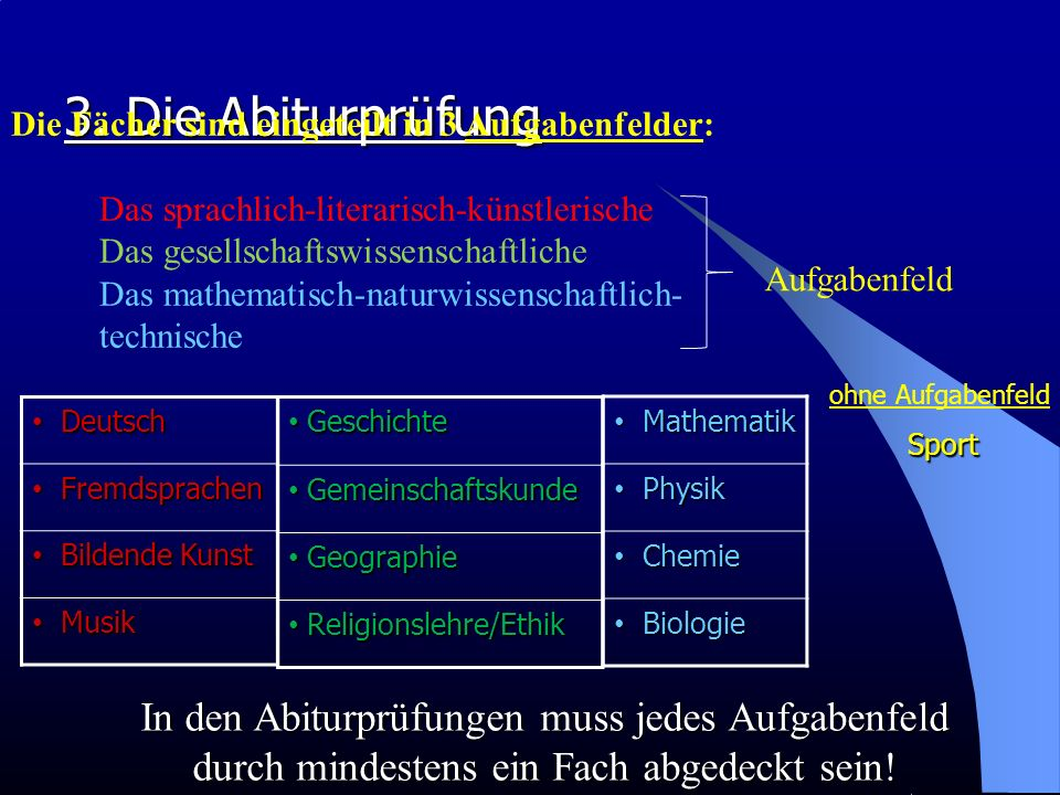 3. Die Abiturprüfung Die Fächer sind eingeteilt in 3 Aufgabenfelder: Das sprachlich-literarisch-künstlerische.
