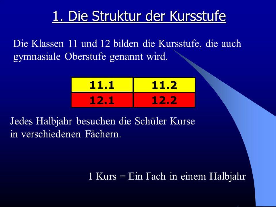 1. Die Struktur der Kursstufe